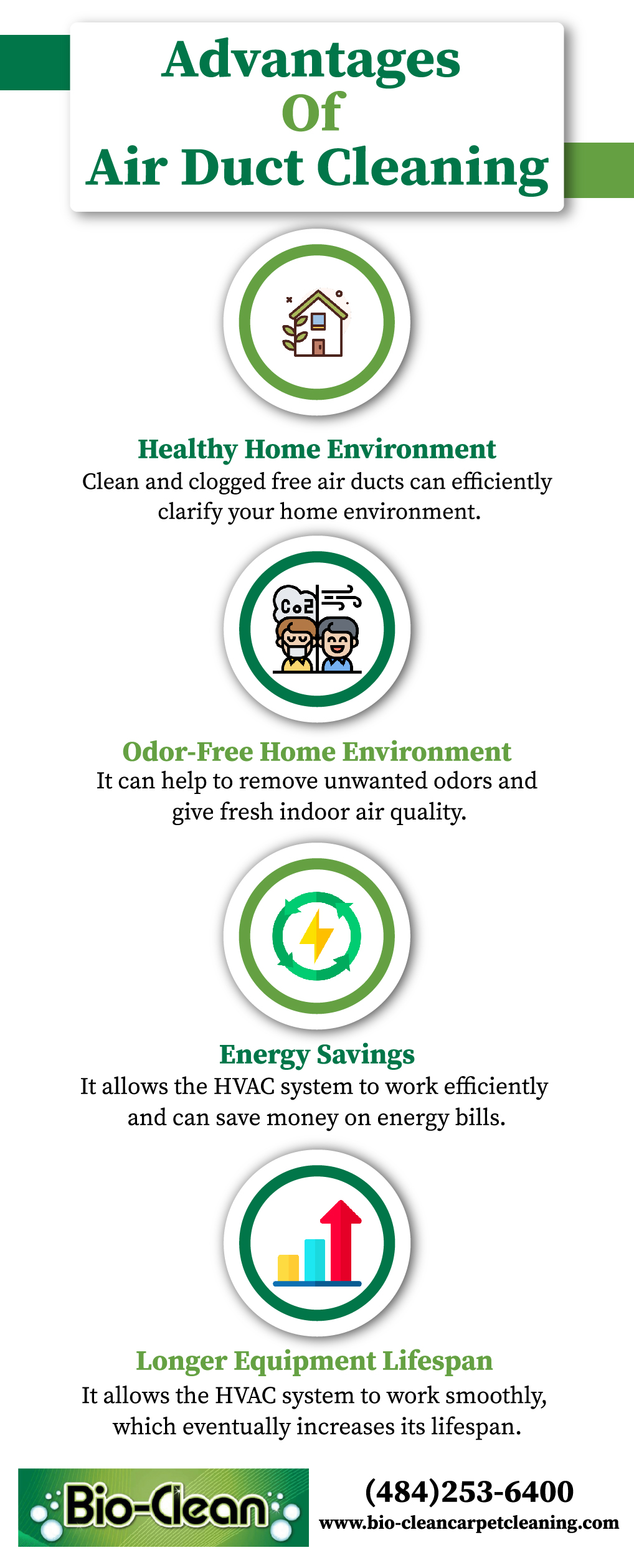 Advantages Of Air Duct Cleaning [Infographic]